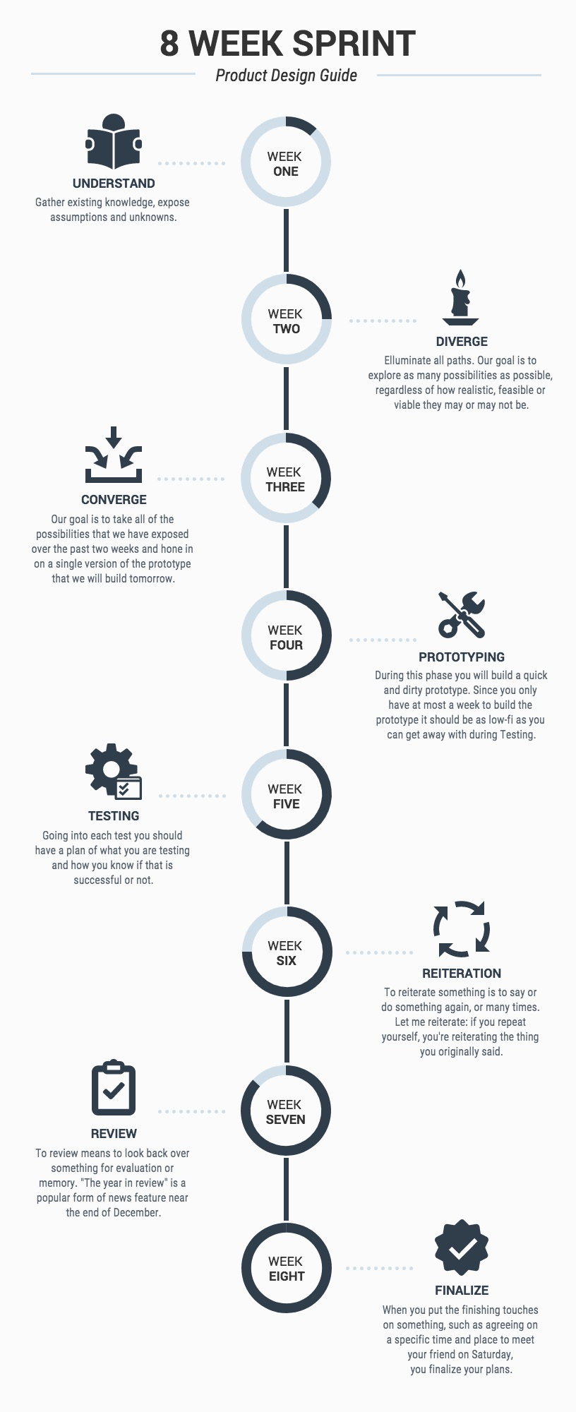 basic timeline infographic template venngage